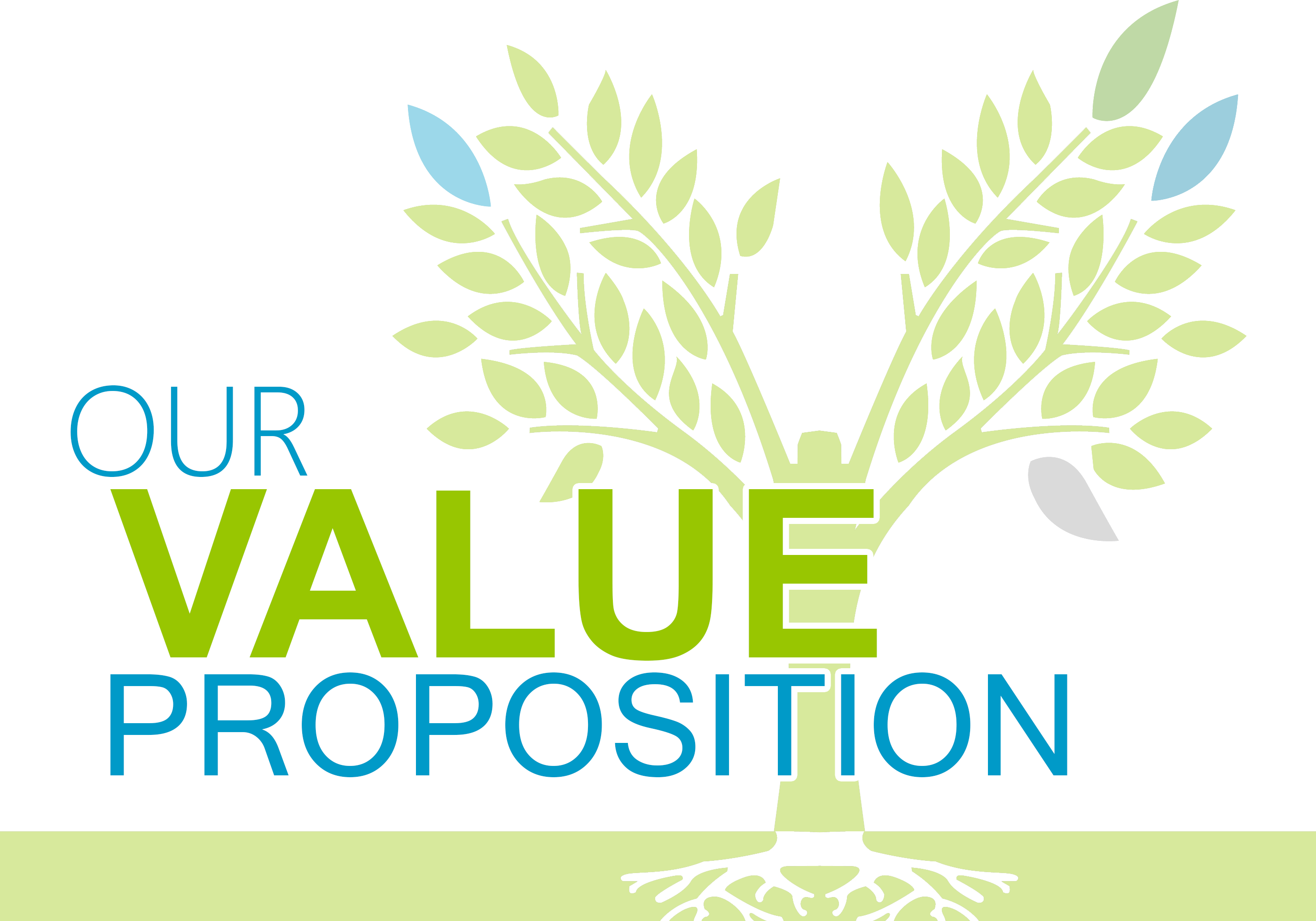 thinQtank Value Proposition